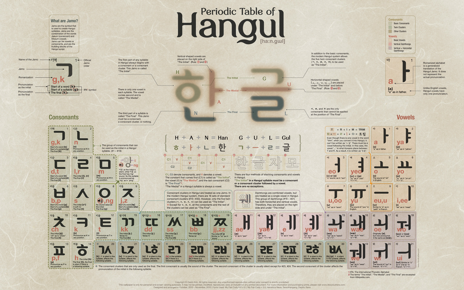 Learn how to read anything in korea by learning hangul key to korean gamestrikefo Gallery