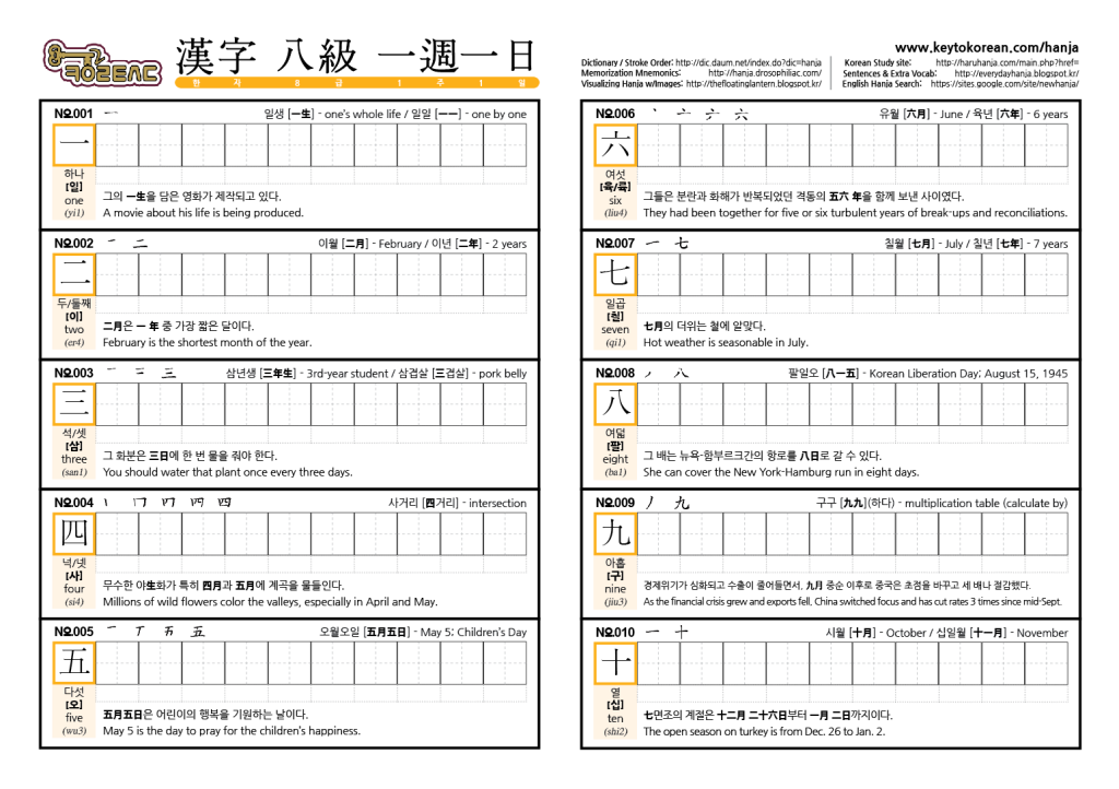 Korean Lesson 4: Diphthongs (Complex   Compound Vowels ...